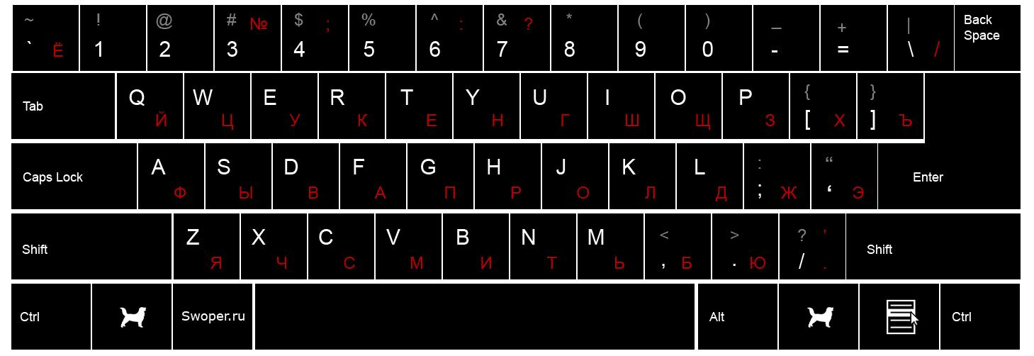 Виды клавиатур для компьютера: типы клавиш, преимущества